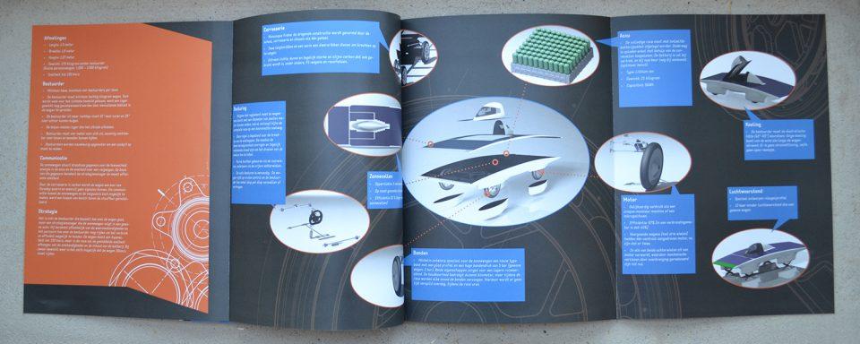 infographic_solarmagazine_galerij