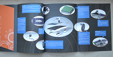 Centerfold Solar Team Magazine