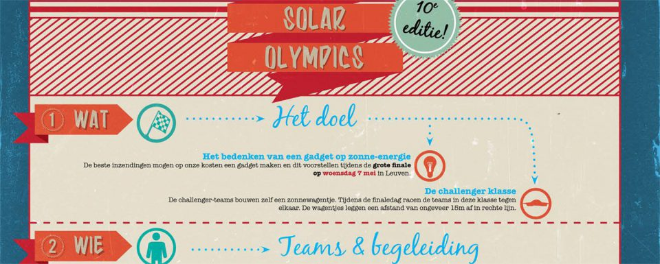 infographic_solarolympics_galerij