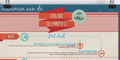Infographic Solar Olympics